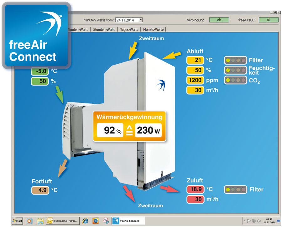 freeAir Connect mit Hygiene-Ampel