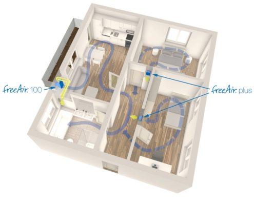 3D-Grundriss Lüftungssystem freeAir mit Lüftungsgerät freeAir 100 und intelligentem aktivem Überströmer freeAir plus