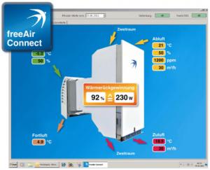 Auswertung der Gerätedaten mit der kostenfreien Software freeair-Connect des Lüftungssystems