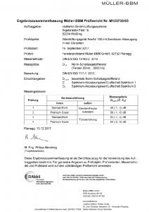 BBM-Schalldaemm-Kurzbericht