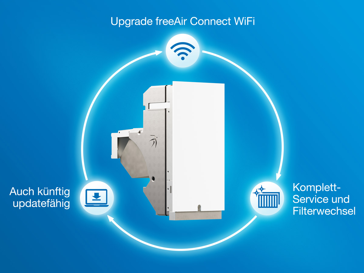 WiFi Upgrade freeAir
