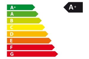 Höchste Energieeffizienz bei maximaler Wärmerückgewinnung.